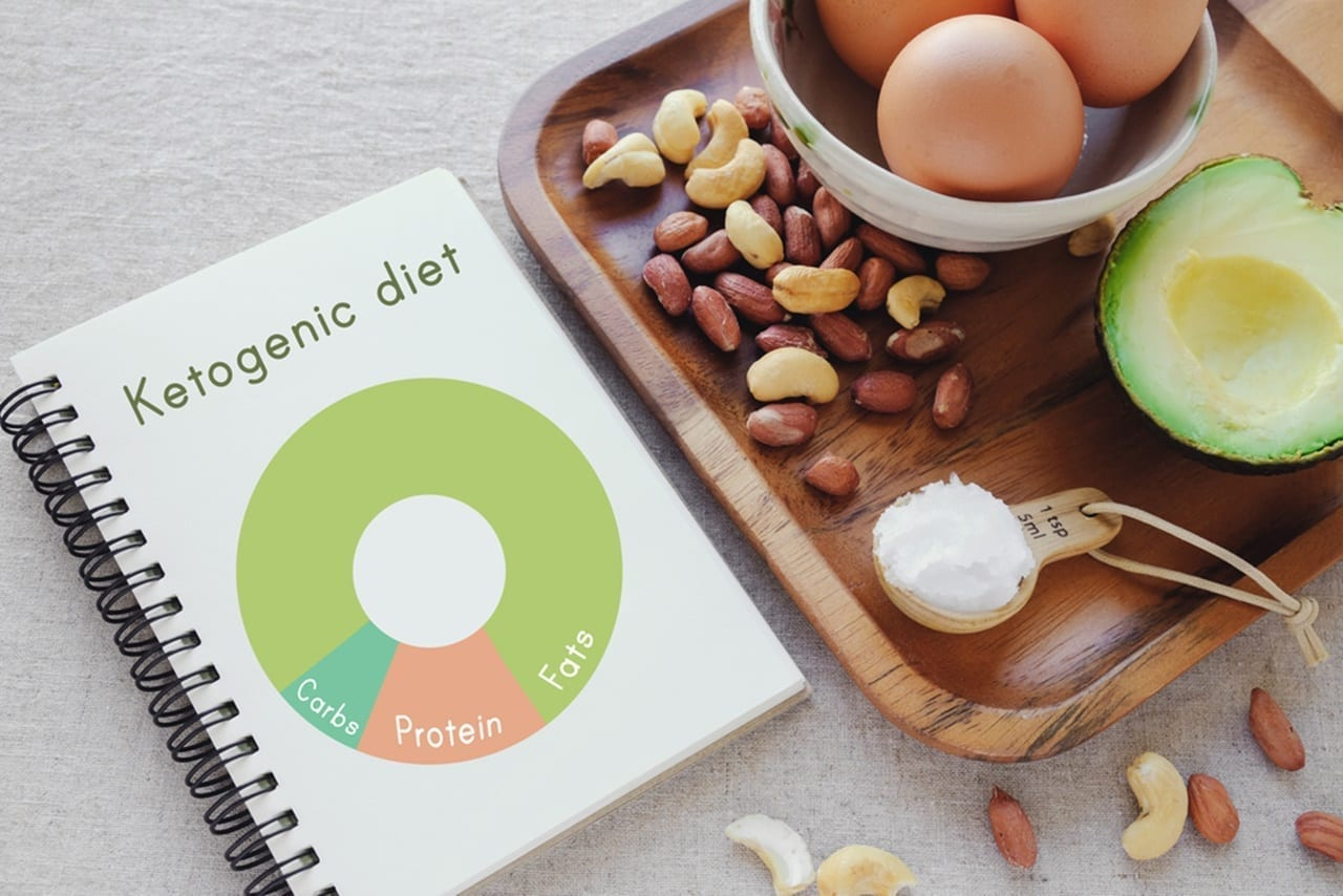 ketogenic diet to achieve ketosis
