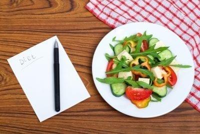 SIBOt diet plan